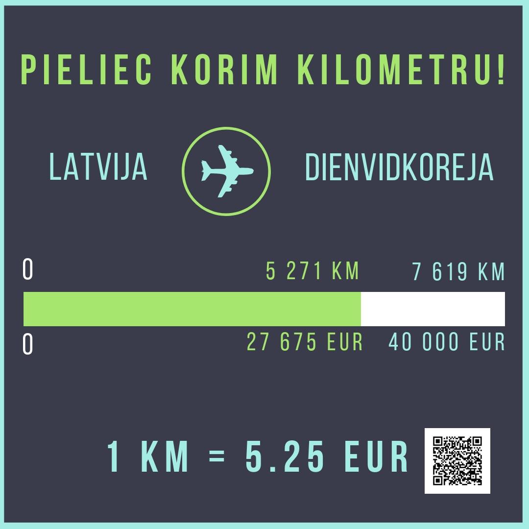 Copy of 1 km = 5.25 eur